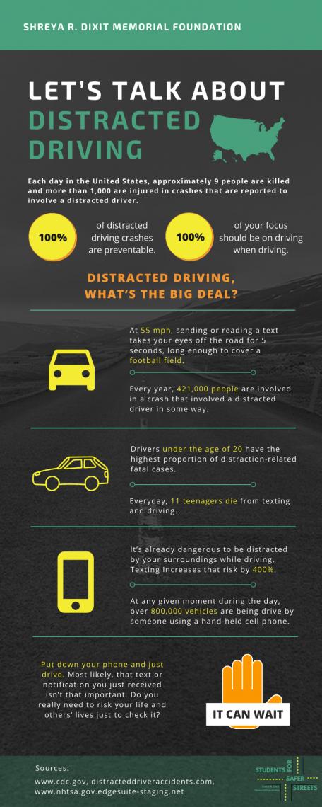 Infographic EW